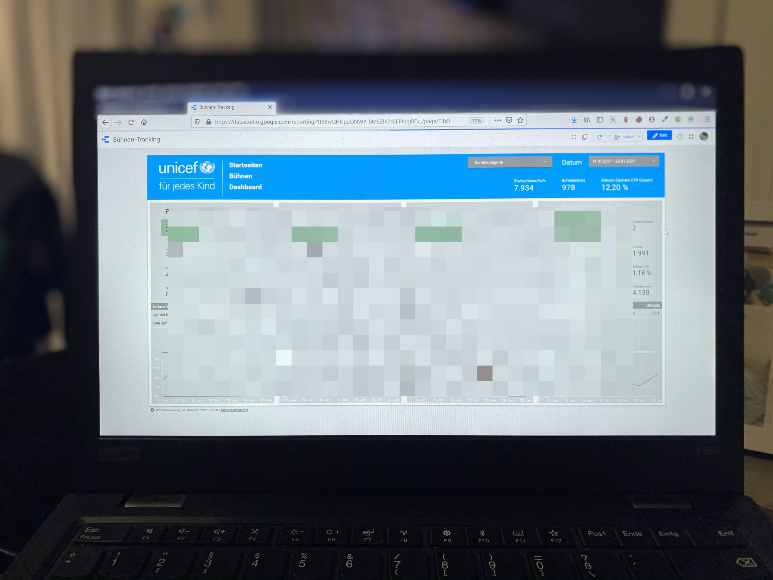 UNICEF.de – Web-Analyse